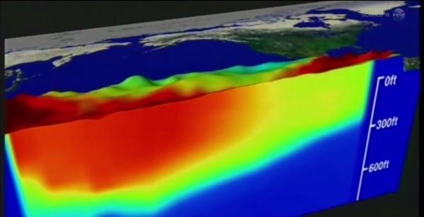 Het zeewater in 2014