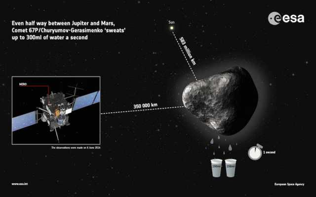 uitleg landing philae op komeet