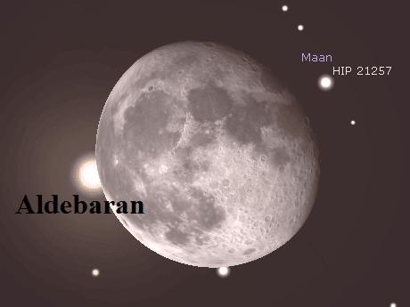 29 oktober 2015