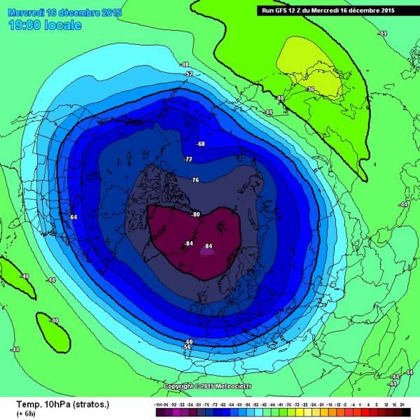 temperatuur stratosfeer