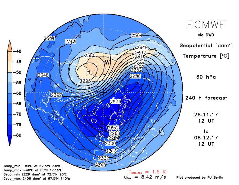 Polar Vortex op het noordelijk halfrond