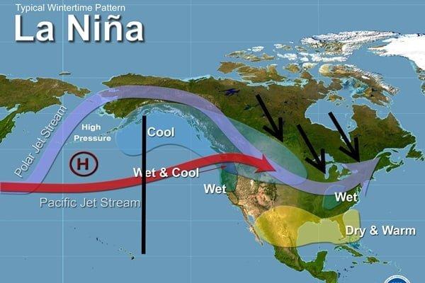 Luchtstroming bij een La Nina