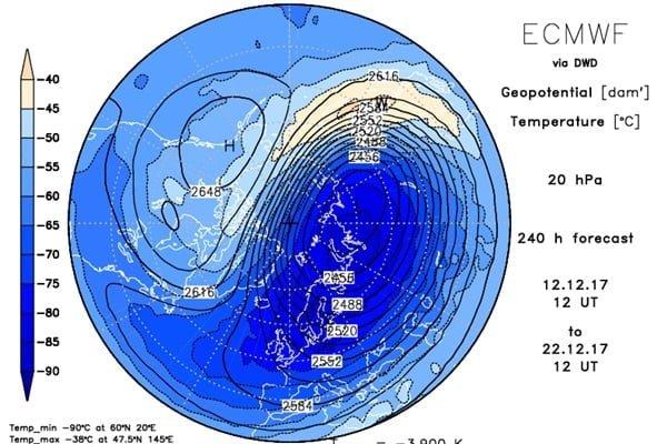 De positie van de Polar Vortex