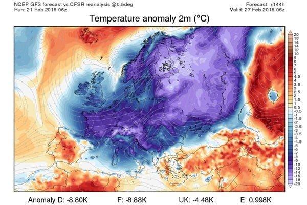 Temperatuurafwijking