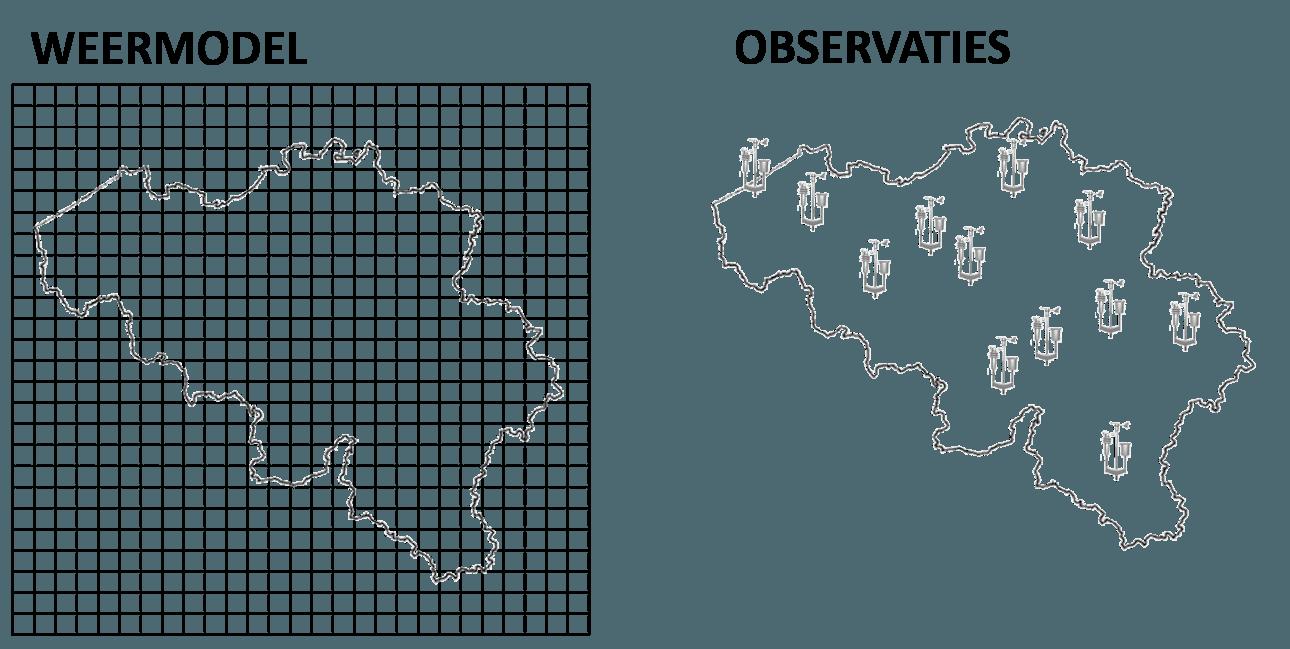 Mismatch tussen grid en observaties