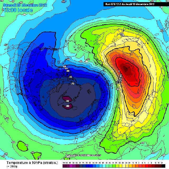 sudden stratospheric warming
