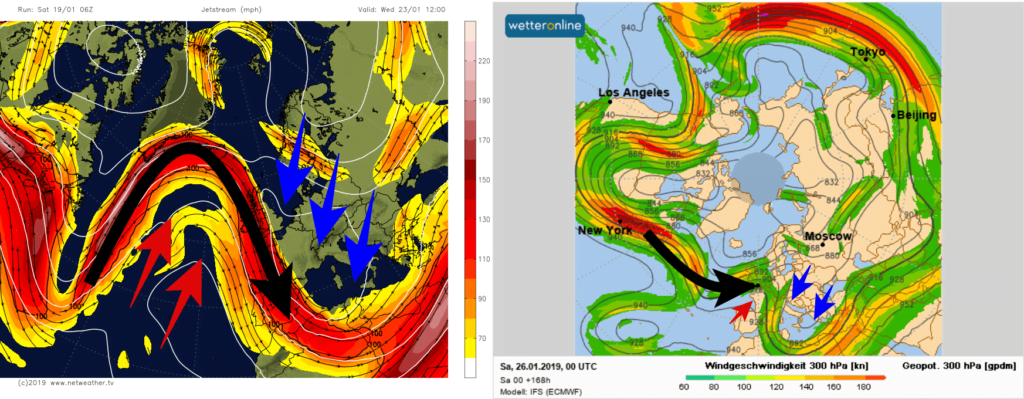 Een duidelijk duikende straalstroom (links) en een meer zonale (rechts).
