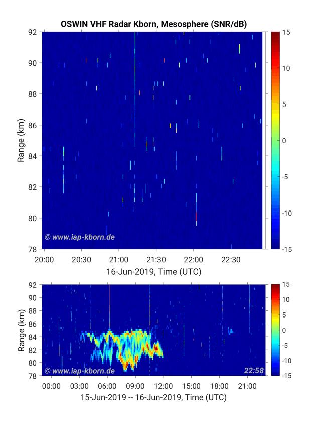 oswin radar lichtende nachtwolken