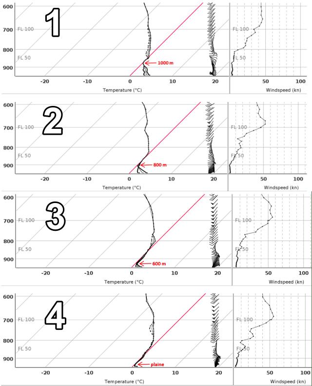 Isothermie/neerslagafkoeling in Zwitserland met een dalende sneeuwgrens als gevolg. (MeteoSuisse)