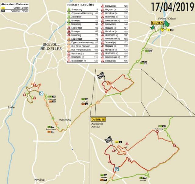 Parcours Brabantse Pijl 2019