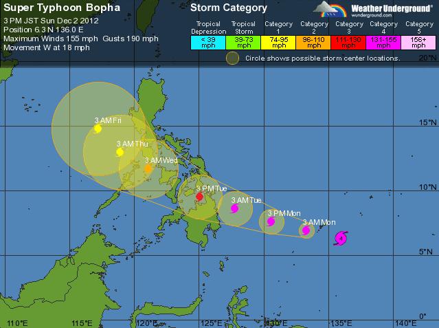 super typhoon bopha