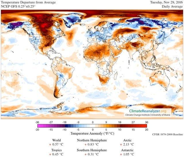 warmte-op-de-noordpool