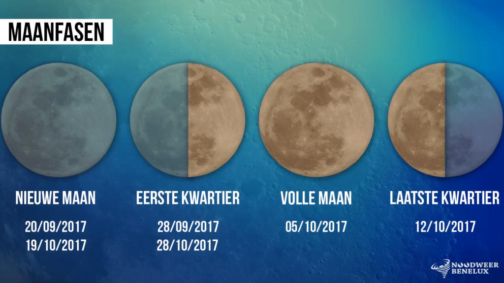 Maanfasen oktober 2017