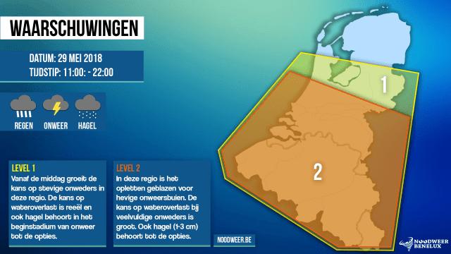 onweerskansen België en Nederland