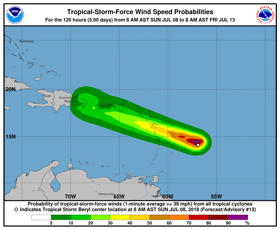 Windsnelheden van orkaan Beryl