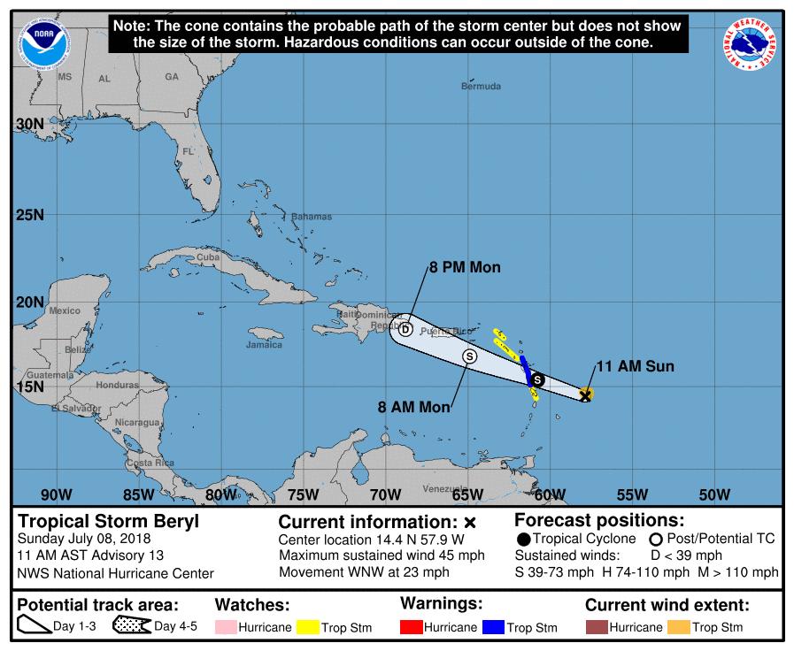 Het pad van orkaan Beryl.