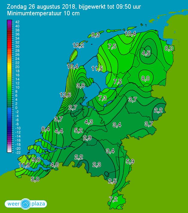 Minimumtemperatuur aan de grond op zondag 26 augustus 2018