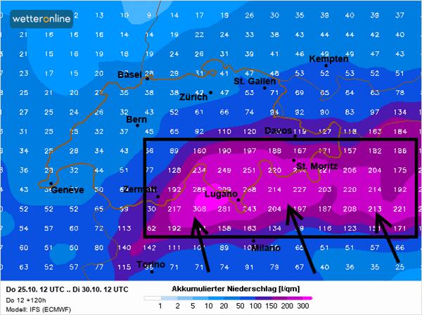 Enorme neerslaghoeveelheden aan de westelijke zuidkant van de Alpen