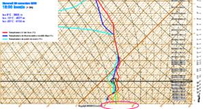 Skew-T diagram van Arome om Theta-W te bepalen
